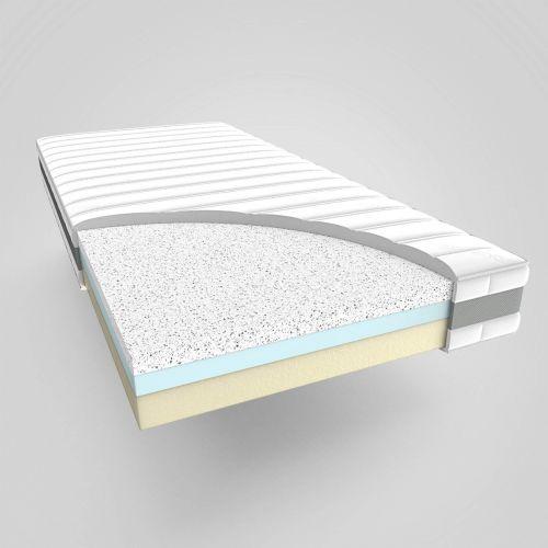 Viscomatratze Softtech® Foam Silvano S507 (Premium-Line)